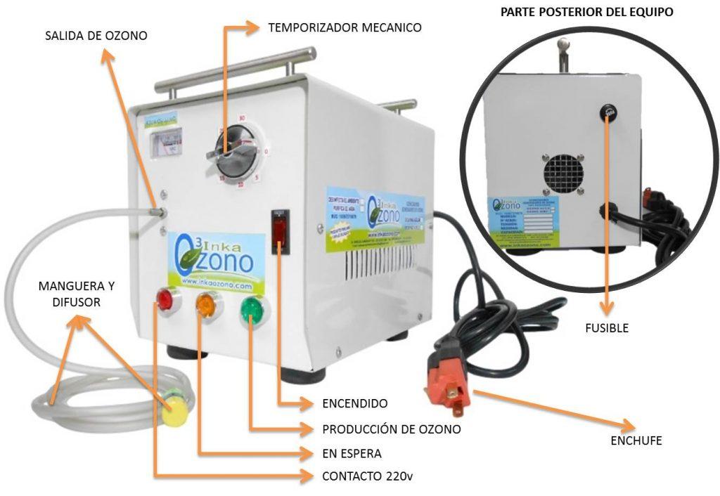 Visión General del Generador de Ozono Línea Agua Pura, vista
